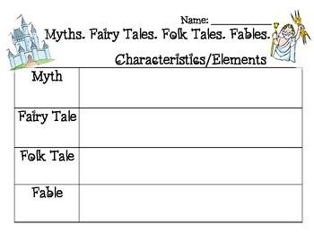 Note Taker for Genre Comparisons