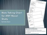 Note Taking Chart for ANY Novel Study