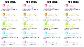 Note Taking Crash Course - N.O.T.E.S. Strategy
