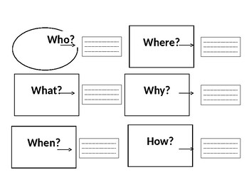Note Taking Graphic Organizer