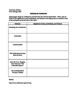 Note-Taking Guide for Ratifying the Constitution