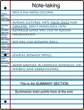 Note Taking Poster
