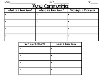 Note Taking Sheet for Rural Communities