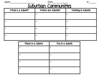 Note Taking Sheet for Suburban Communities