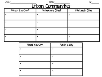 Note Taking Sheet for Urban Communities