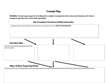 Note Taking Template--Concept Map
