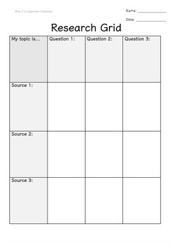 Note Taking and Bibliography Resources