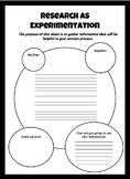 Note Taking for Artistic Research Worksheet