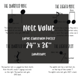 Note Value Poster Reference Guide to Musical Note Values