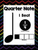 Note Value Posters: Focus on Fractions!
