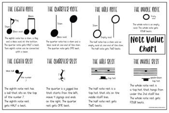 Note Value Worksheet for First Grade