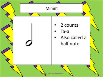 Note Values Information Posters