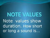 Note Values Powerpoint