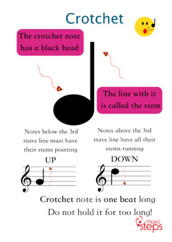 Music Theory Note Values for Kids | Crotchet Rhyme Song MP3 and Worksheets