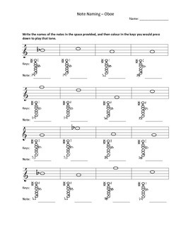 Note naming and fingerings practice