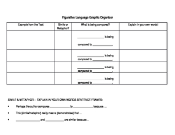 Note-taking Graphic Organizer: Simile and Metaphors