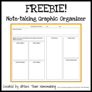 Note-taking Graphic Organizer - Types of Child Abuse