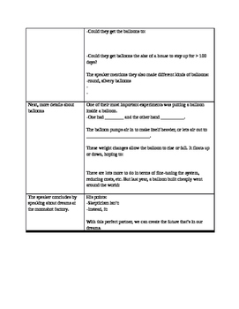 Note-taking worksheet #14: TED Talk topic