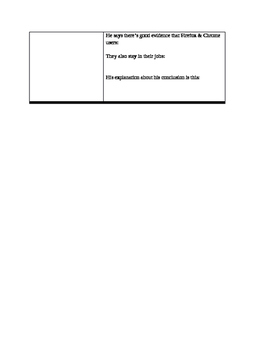 Note-taking worksheet #2: TED Talk topic