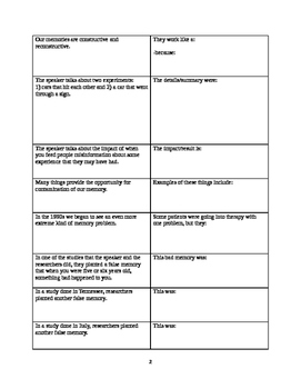 Note-taking worksheet #4: TED Talk topic