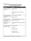 Note-taking worksheet #6: TED Talk topic