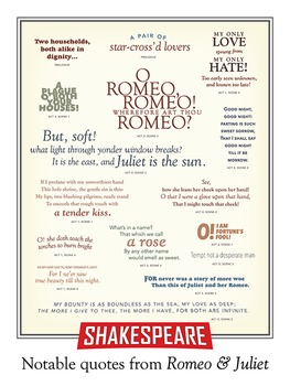 Noteable quotes from Romeo & Juliet. Shakespeare. 18 x 24 printable poster.