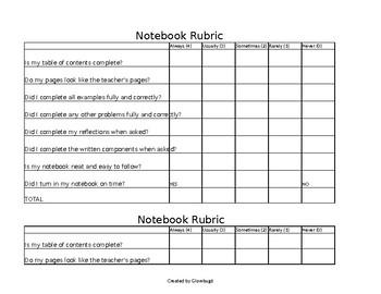 Notebok Rubric