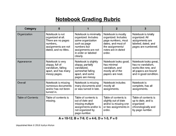 Notebook Check Rubric