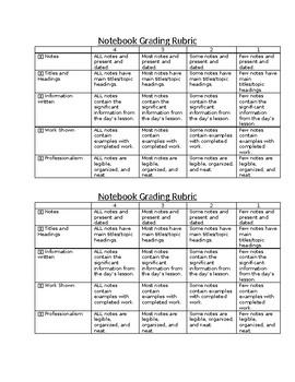 Notebook Grading Rubric