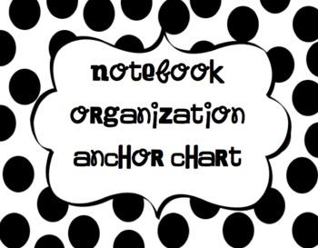 Notebook Organization Anchor Chart