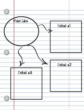 Notebook Paper {Plain AND Graphic Organizer Templates}
