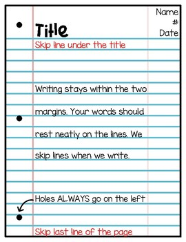Notebook Paper Setup Anchor Chart