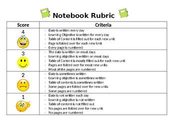 Notebook Rubric