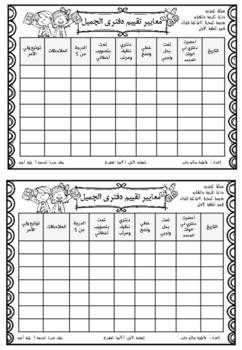 Notebook assessment