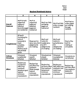 Notebook rubric