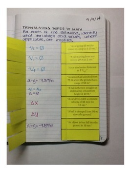 Notebook/Journal: Translating Words To Math
