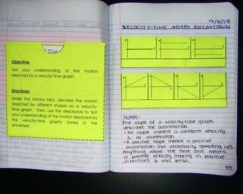 Notebook/Journal: Velocity-Time Graph Breakdown