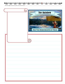 Notebooking - Genesis 9-10 - The Rainbow and Noah's Descendants