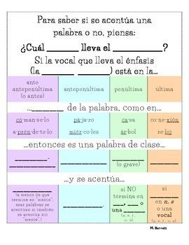 Notebooking Spanish accenting rules- Apuntes de las reglas de acentuación