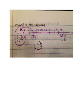 Notes 5th Grade Math 5.2C Rounding Numbers Decimals