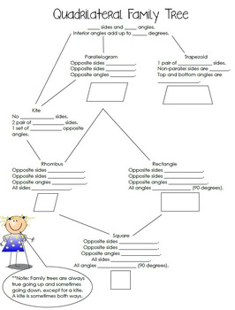 Notes - 6th Grade Math Bundle with Keys