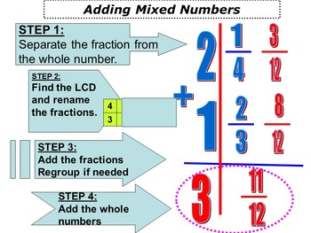 Notes: Adding Mixed Numbers