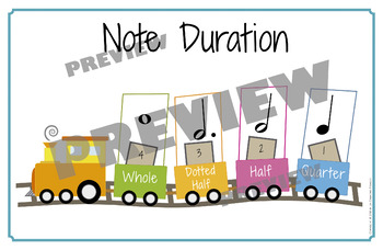 Notes Duration Poster **Full Color in Tabloid Size**