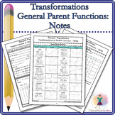 Parent Function Transformations: Notes
