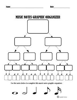 Music Notes Graphic Organizer