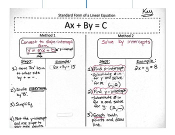 Notes - Graphing Linear equations from STANDARD FORM