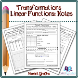Transformations of Linear Functions: Notes*