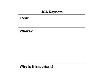 Notes Page for USA Keynote
