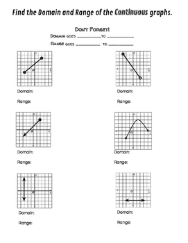 domain and range on a graph