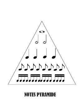 Notes Pyramid